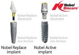 Implantat Nobel